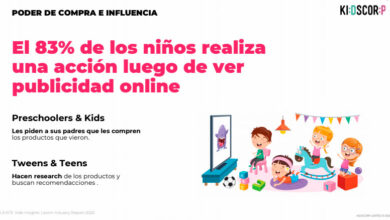 Photo of Kids Corp y Mercado Libre presentaron webinar sobre la Industria del Juguete en América Latina